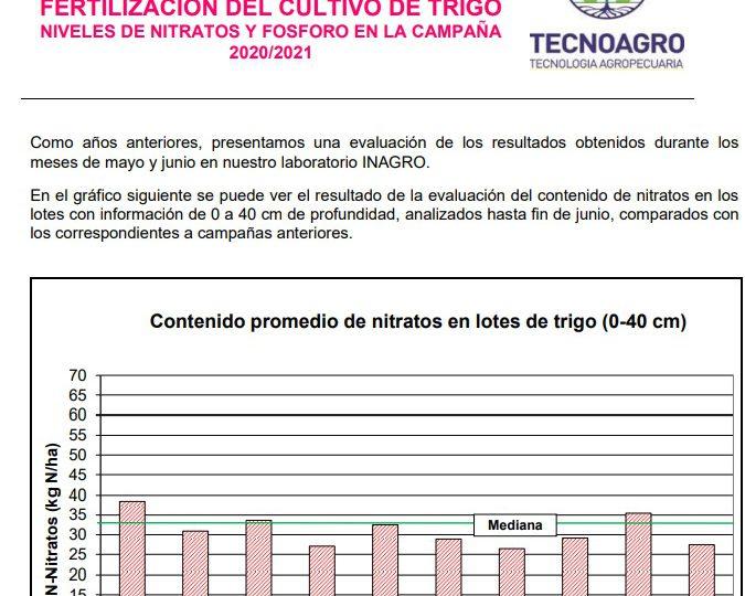 Fertilización del Cultivo de Trigo, Niveles de Nitratos y Fósforo en la Campaña 2020/2021.