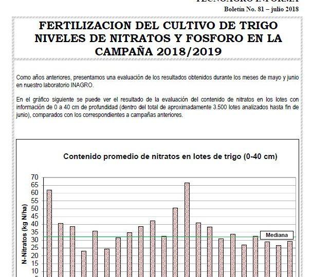 FERTILIZACION DEL CULTIVO DE TRIGO – Niveles de Nitratos y Fósforo en campaña 2018/2019